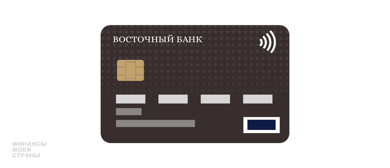 кредит под залог автомобиля в совкомбанке условия смоленск