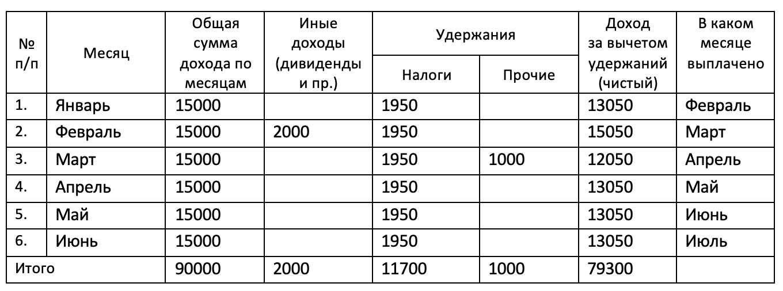 Займы под залог птс владивосток
