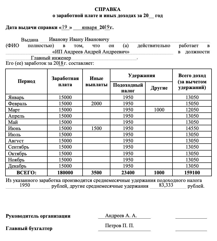 Справка о доходах по форме банка Банк «Возрождение»