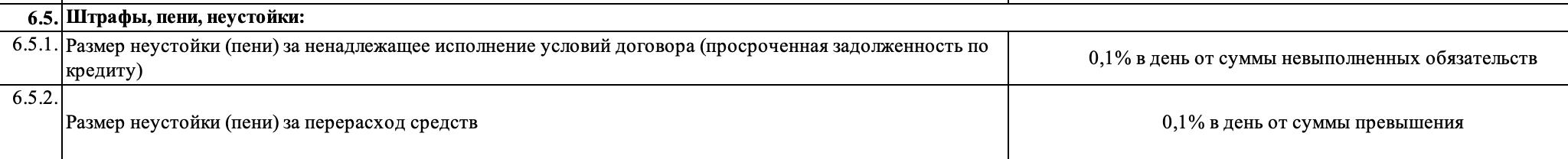 втб кредитная карта 101 условия на подключение