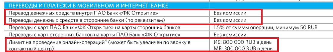 Банк открытие онлайн переводы